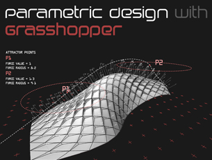 parametric design with grasshopper